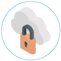 Password Management Services from USAT Corp